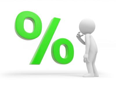 Laagste actuele hypotheekrentes a s financieel advies for Hypotheek rentes
